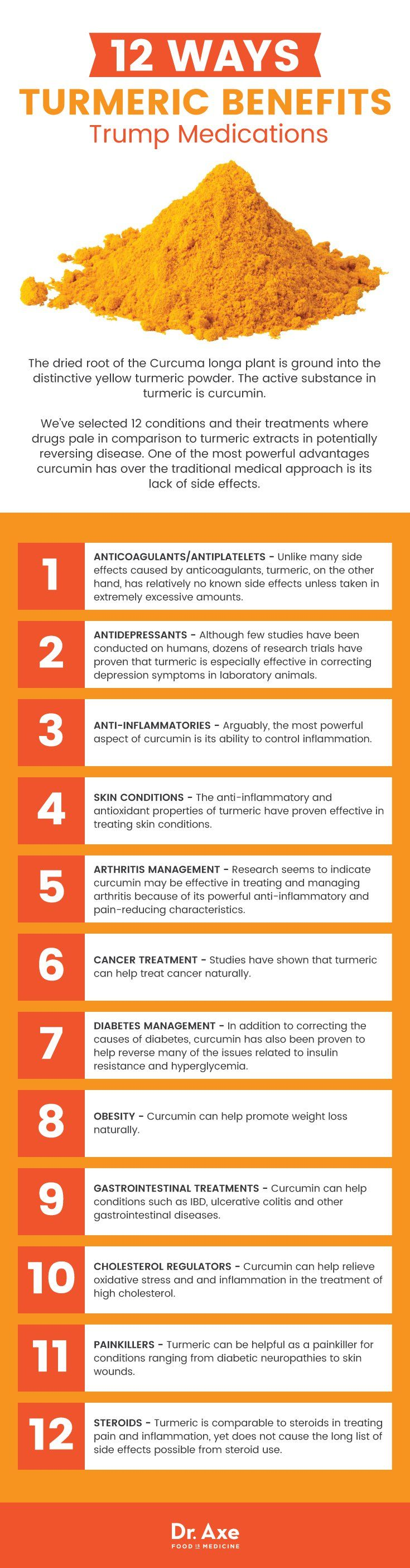 12 turmeric benefits - Dr. Axe http://www.draxe.com #health #holistic #natural