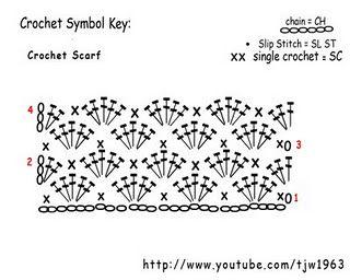 Punto Ventaglio Crochet Ideas Crochet Crochet Shell Stitch E