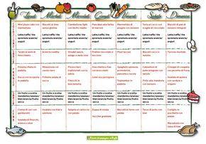 dieta mediterranea settimanale pdf