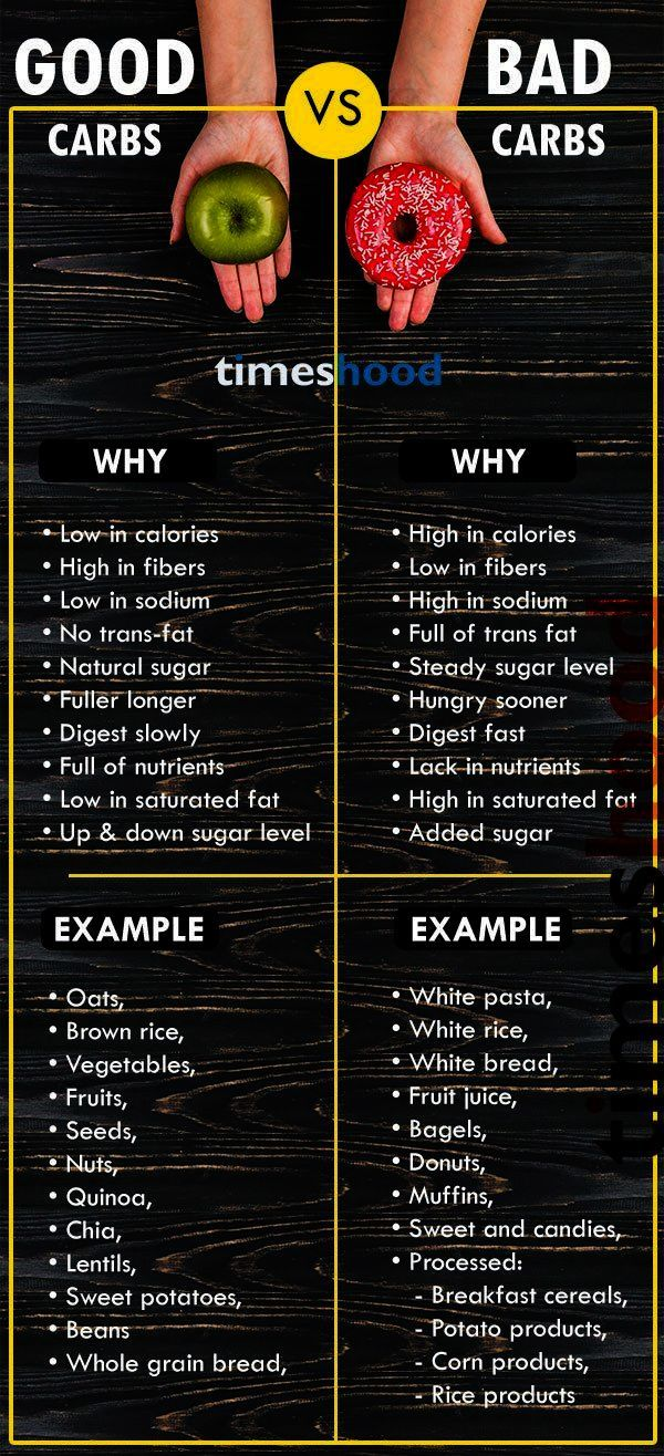 Weight Loss Diet Only Reddit Paleo Diet Guide Book | cucina