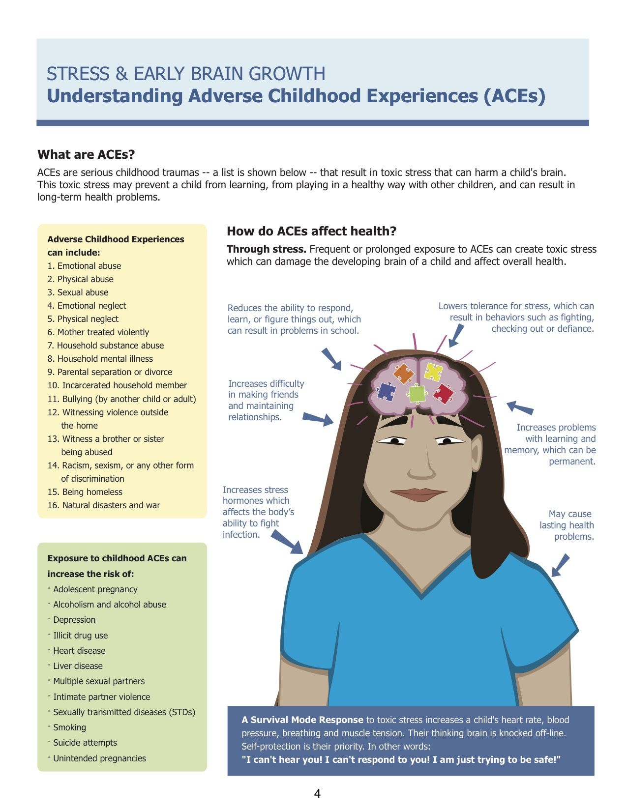 Understanding Adverse Childhood Experiences And Their