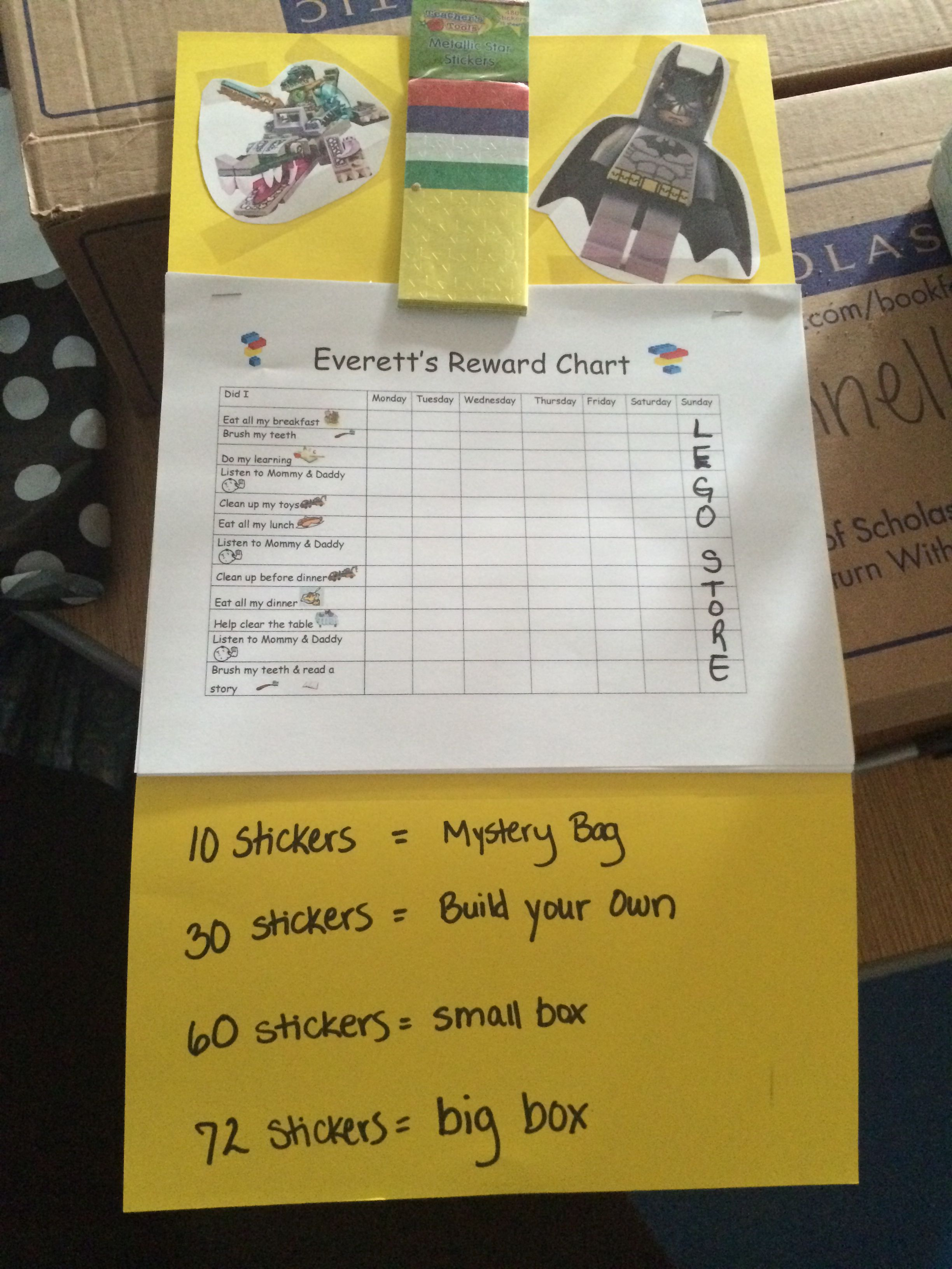 Made An Age Appropriate Behavior Incentive Chart For My 4 Year Old Parenting Styles Chart Kids Behavior Reward Chart