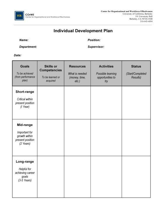 Individual Development Plan Career Development Plan Professional Development Plan Personal Development Plan Template