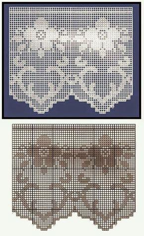 Esquemas crochet para hoy patrones crochet cenefas - Puntillas para cortinas ...