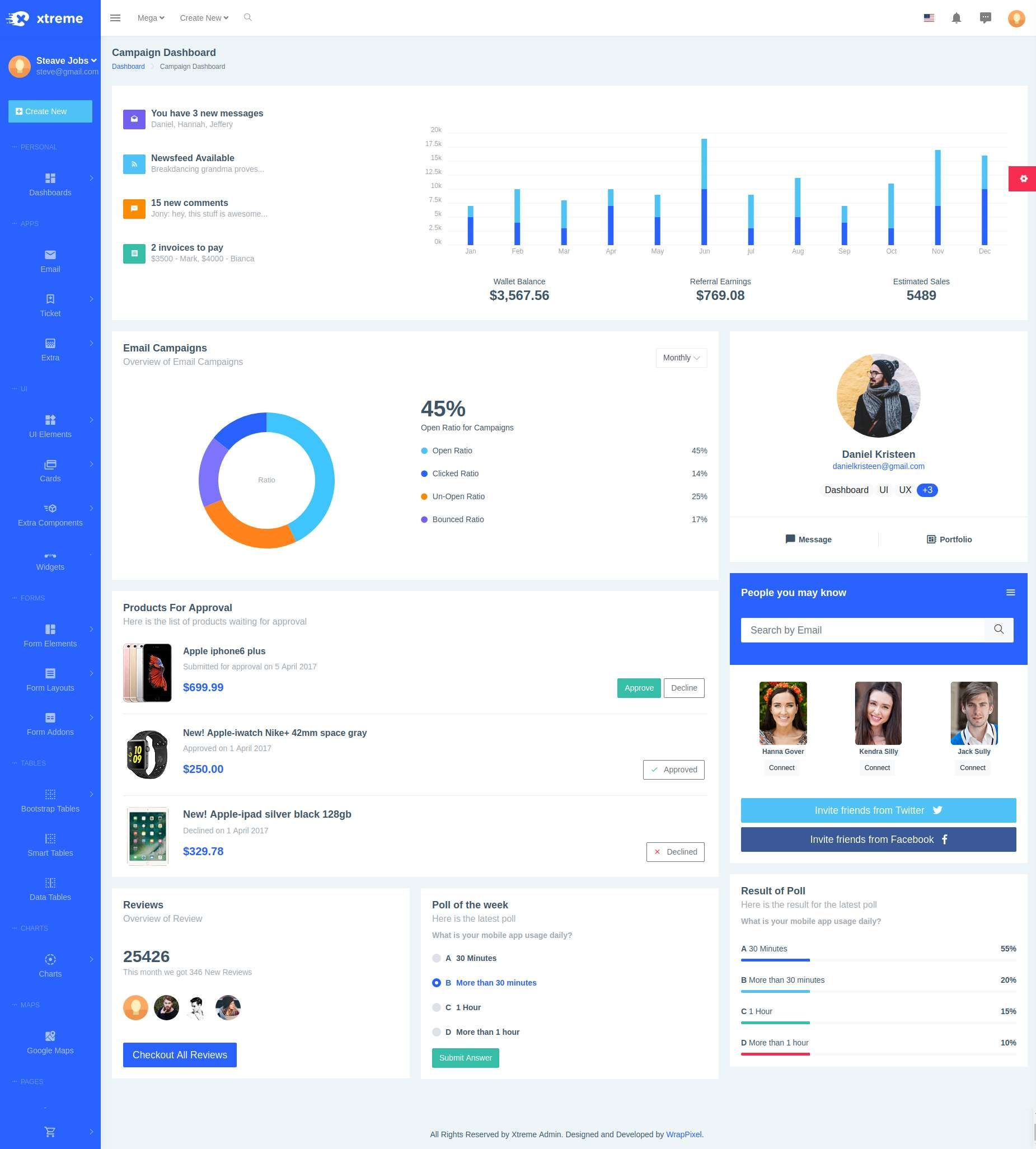 Xtreme Angular 6 Admin Template Admin Template Angular Angular 6 Angular 6 Admin Angular 6 Admin Templ Dashboard Template Scheduling App Templates