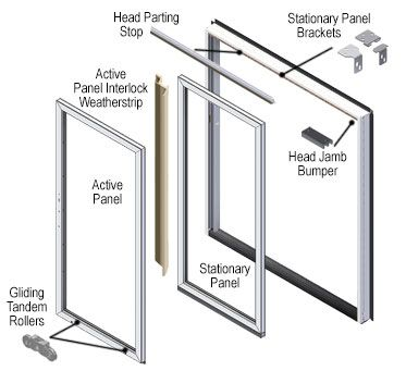 Patio Door Replacement Parts Furniture Ideas Pinterest Patio