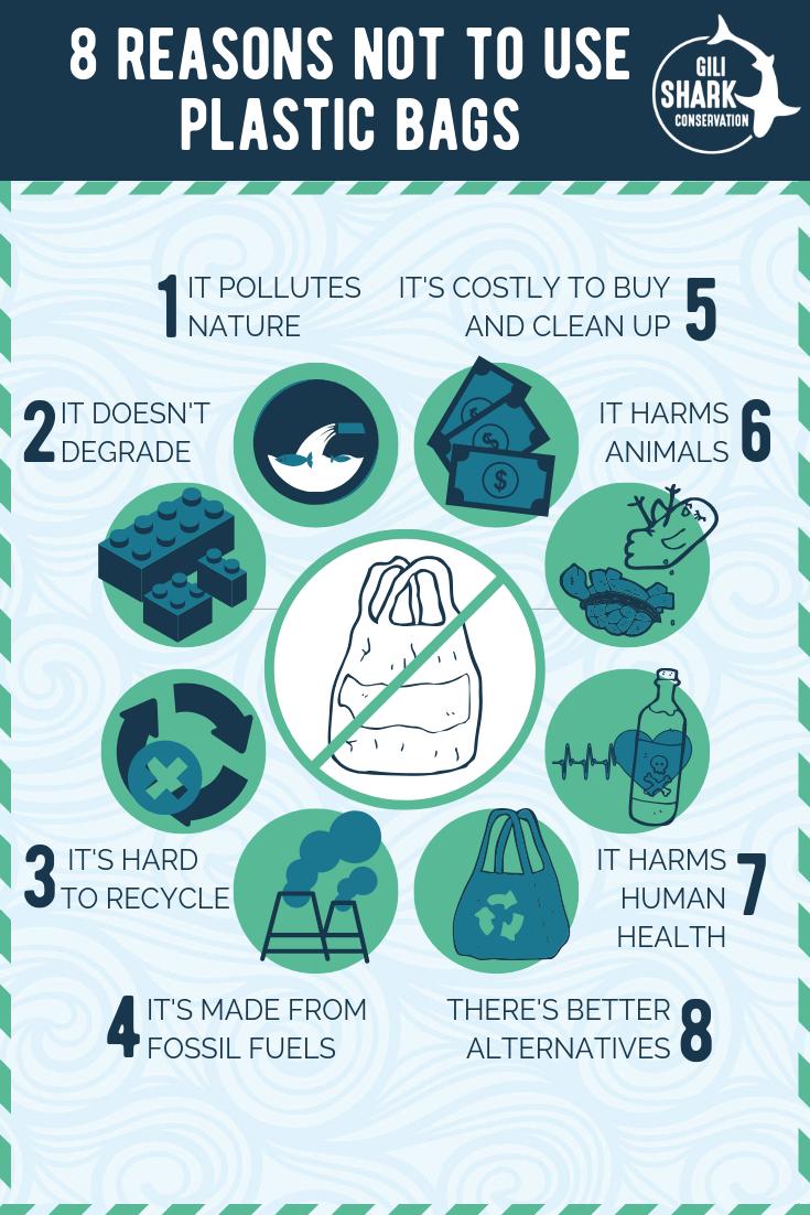 Today Is International Plastic Bag Free