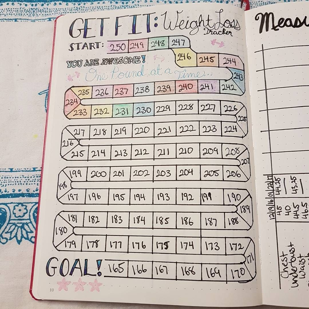 bullet journal layouts for health and fitness goals | popsugar
