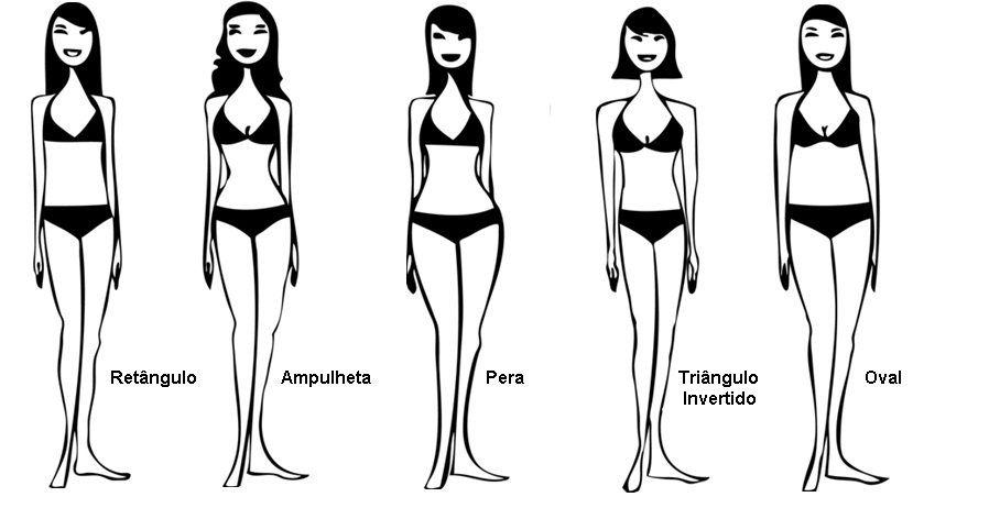 Formatos de corpo feminino - moda - lingerie - bem estar-  NonSanta ... 8f77e72c1
