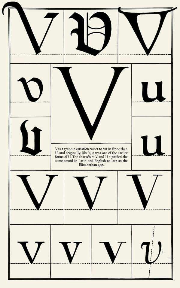 Pin de Leslie Carbajal en Tipografías | Pinterest | Tipografía y Letras
