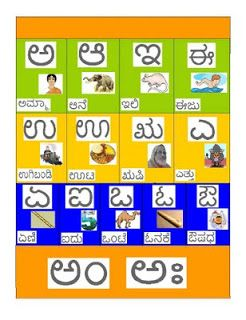 Kannada Vowels | Our Kids Learning Kannada in 2018 | Pinterest ...