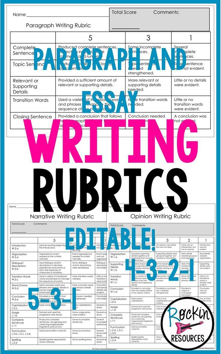 writing rubrics paragraph rubrics essay rubrics editable a variety of writing rubrics to grade your paragraph and essay writing assignments included in