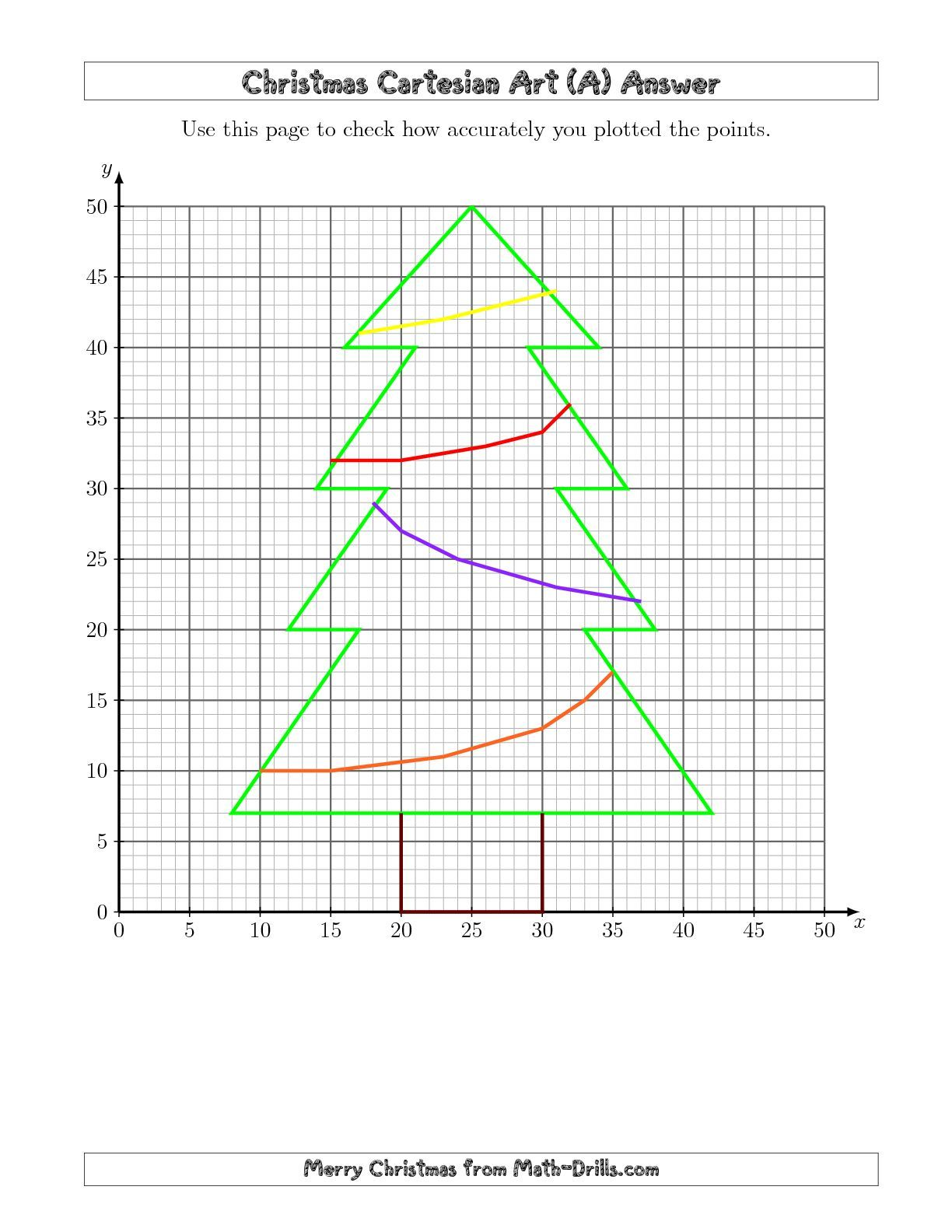 worksheet Four Quadrant Ordered Pairs the christmas cartesian art tree a math worksheet from school