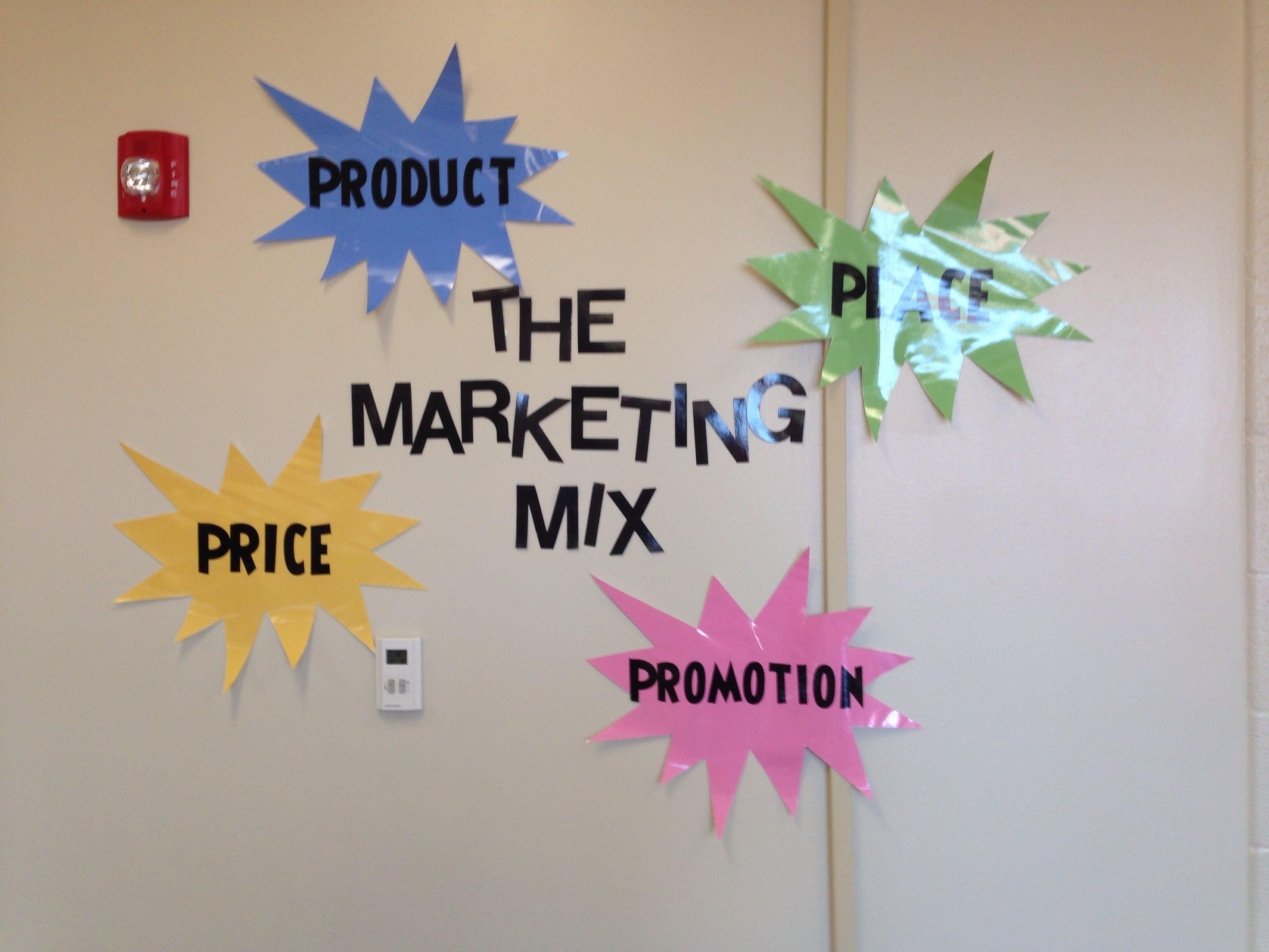 Bulletin Board I Did For My High School Marketing