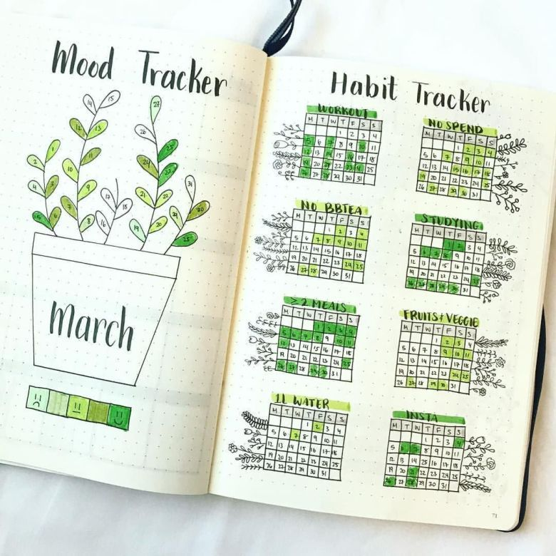 50 Bullet Journal Habit Tracker Ideas For Your Next Spread