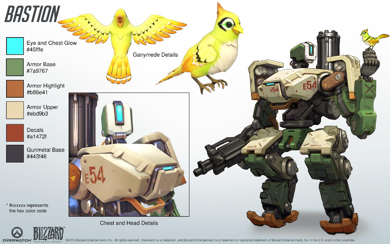 Bastion S Bird Overwatch Hero Concepts Overwatch Overwatch Fan Art