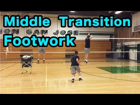 Middle Blocker Footwork How To Block A Volleyball Tutorial Part 1 2 Youtube Volleyball Workouts Volleyball Drills Volleyball Training