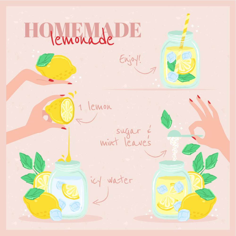 Download Hand Drawn Lemonade Recipe Illustration Vector Art Choose From Over A Million Free Vectors Clip Food Illustrations Recipe Book Design Recipe Graphic