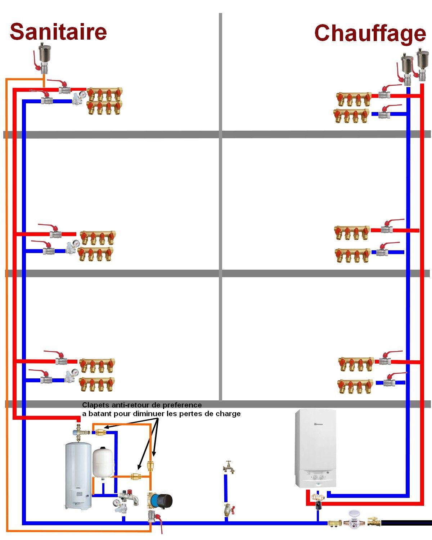Info Schema De Plomberie Ou Chauffage Avec Nourrices Page 1 Reseaux De Plomberie En Per Et Multic Plomberie Installation Plomberie Installation Chauffage