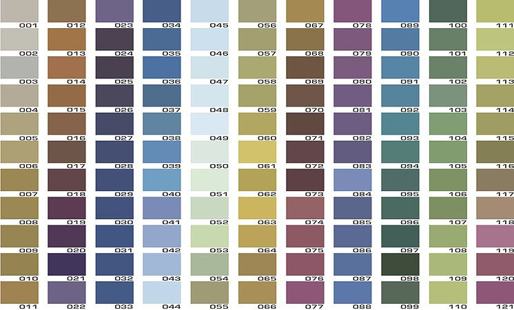 Anium Anodizing Color Chart Google Search Patina