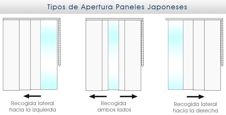 17 Best ideas about Paneles Japoneses on Pinterest   Muebles ...