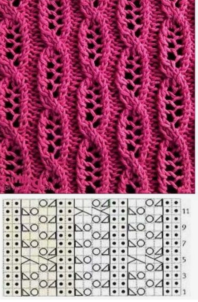 Colorful Hexe Strickmuster Collection - Decke Stricken Muster ...