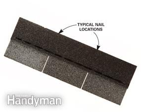 Hail Vs Roof Natural Enemies Roofing Houston Texas Roof Roofing Enemy