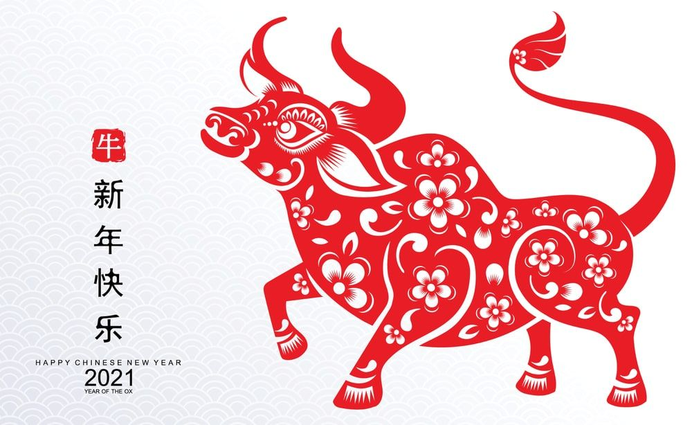 Happy Chinese New Year 2021 Wallpaper in 2020 | Chinese ...