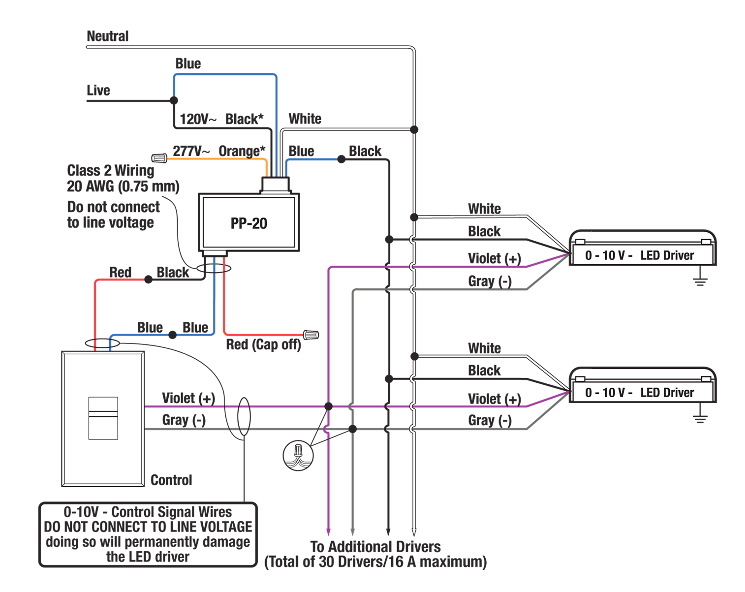0 10V Dimming Wiring Diagram | Ceiling fan wiring, Dimmer switch, Ceiling  fan with remote  Pinterest