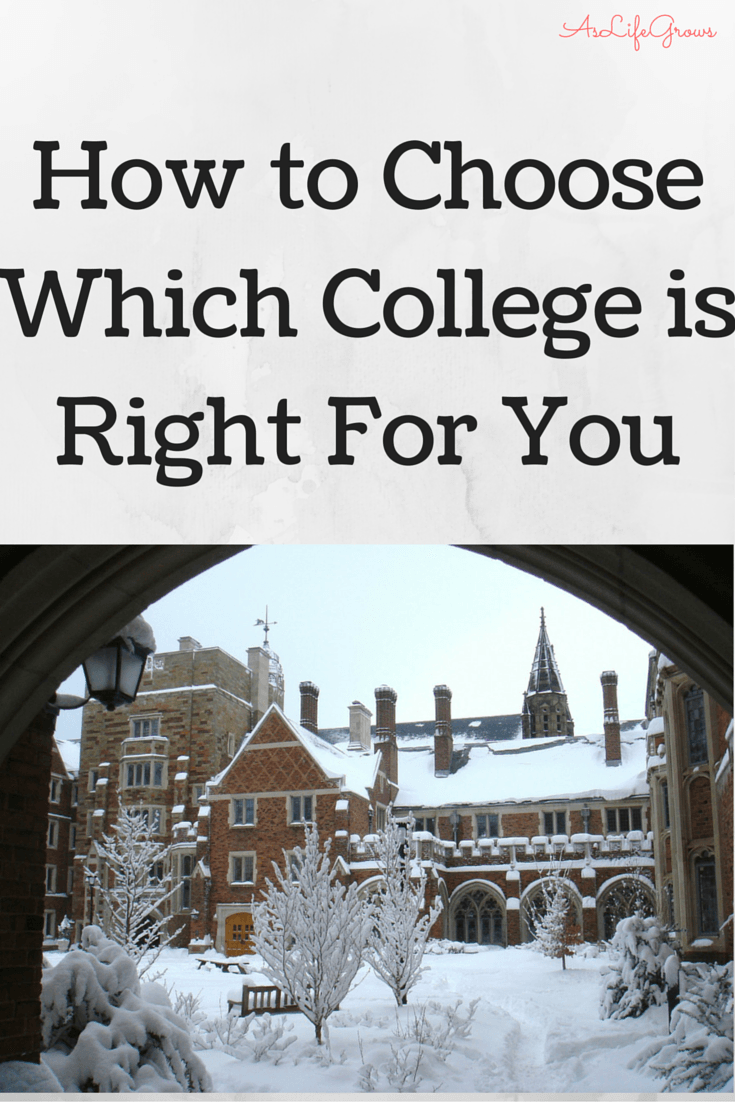 how to choose which college is right for you posts college of trying to figure out which college is right for you here are a few tips for choosing the right college see mrs g for the worksheet discussed in this