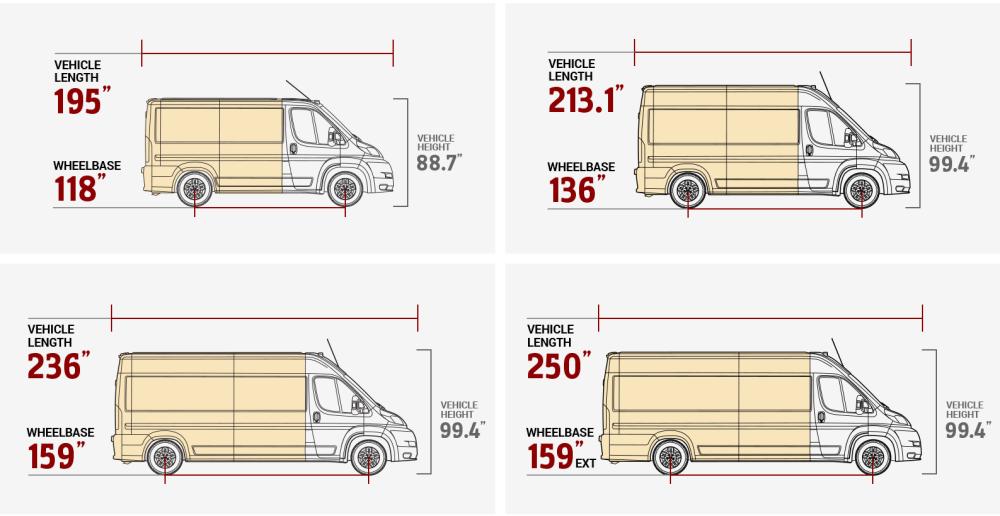 2018 Ram Promaster Cargo Van Dimensions Ram Promaster Cargo
