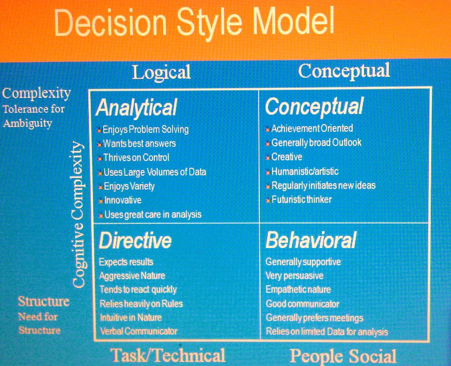 journal of behavioral decision making pdf