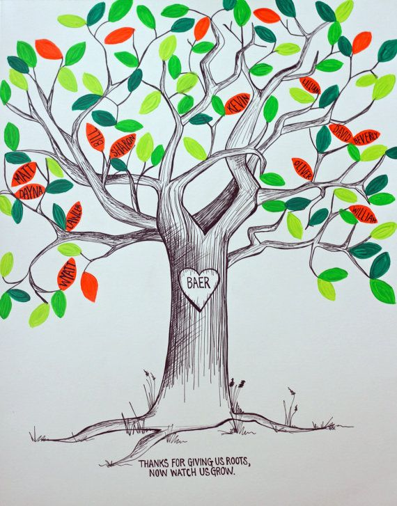 trees+with+hands | Hand Drawn Family Tree or Guest Book with Hand ...