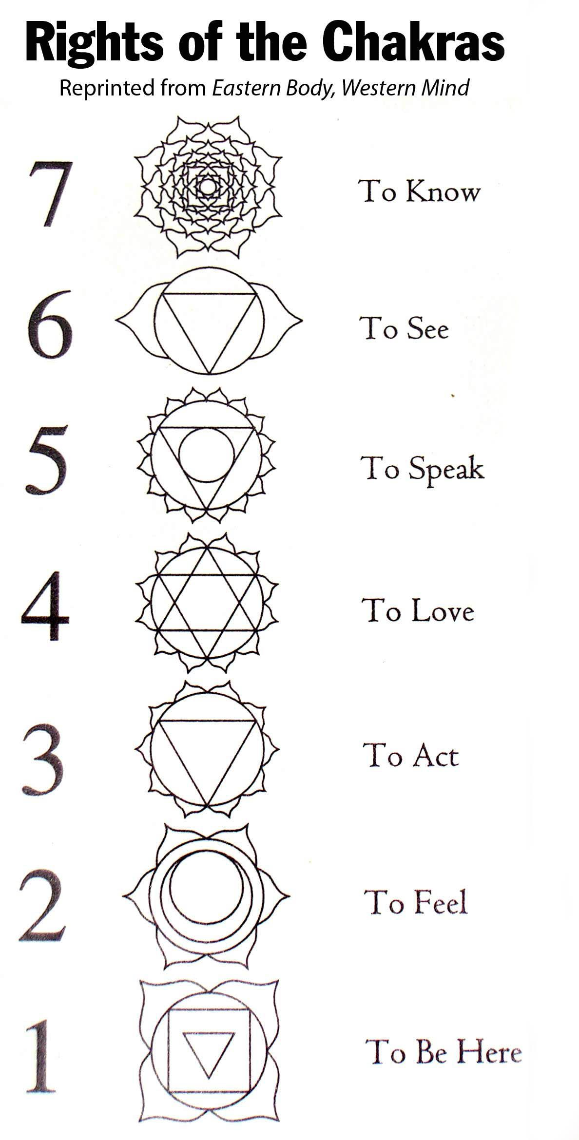 chakra symbols coloring pages - photo#6