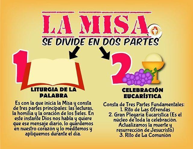 Pin De Paula Rodriguez En Infografías Católicas Enseñanza Religiosa Catecismo Catequesis