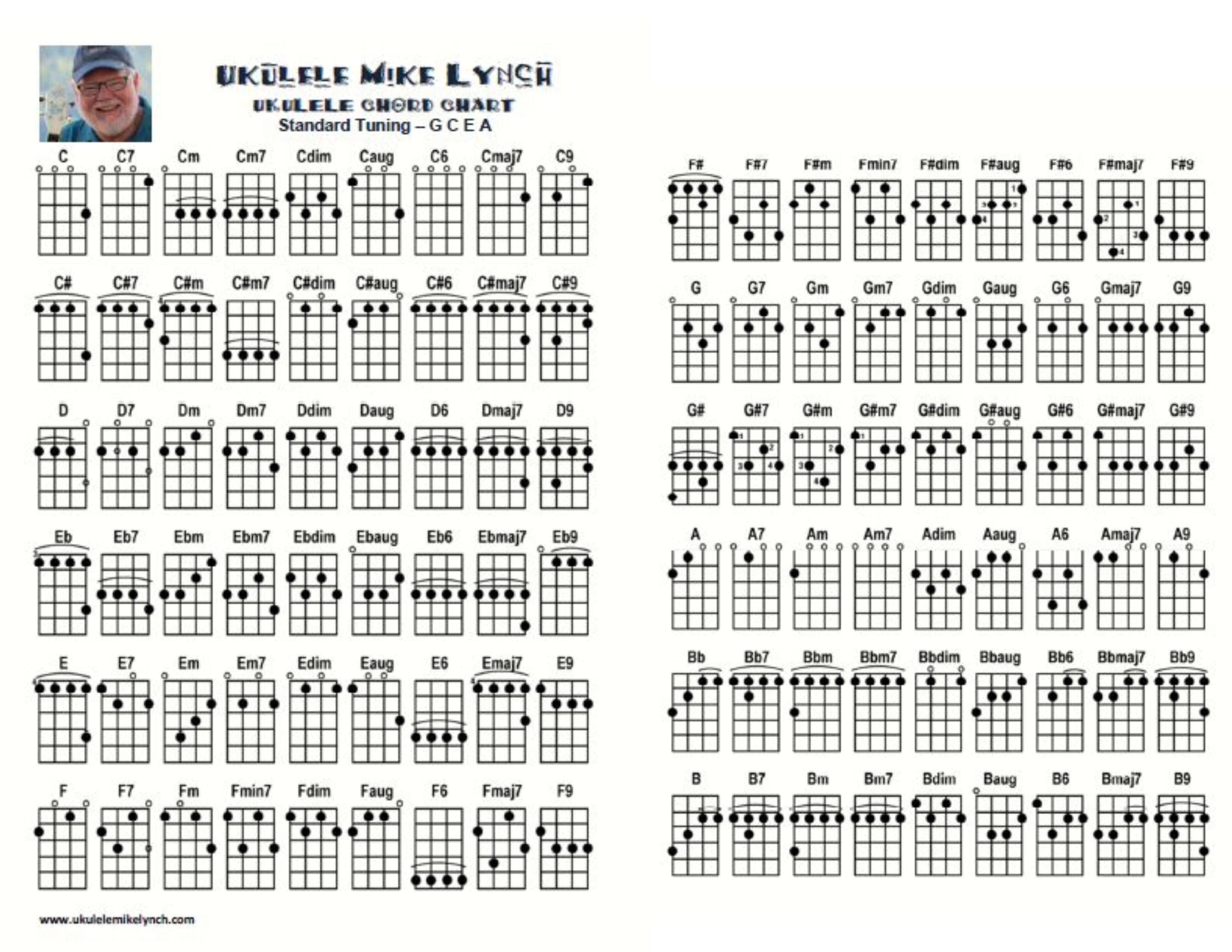 Did you get a ukulele for Christmas? Here is a chord sheet