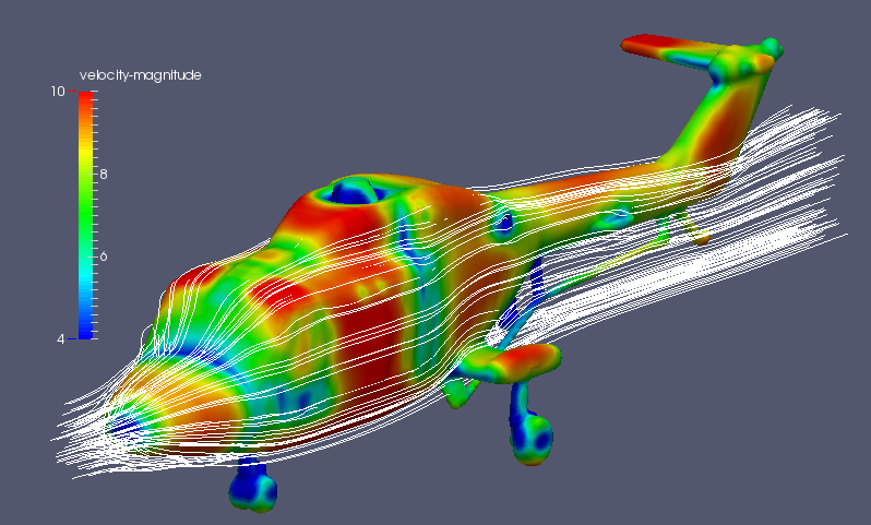 helicopter cfd