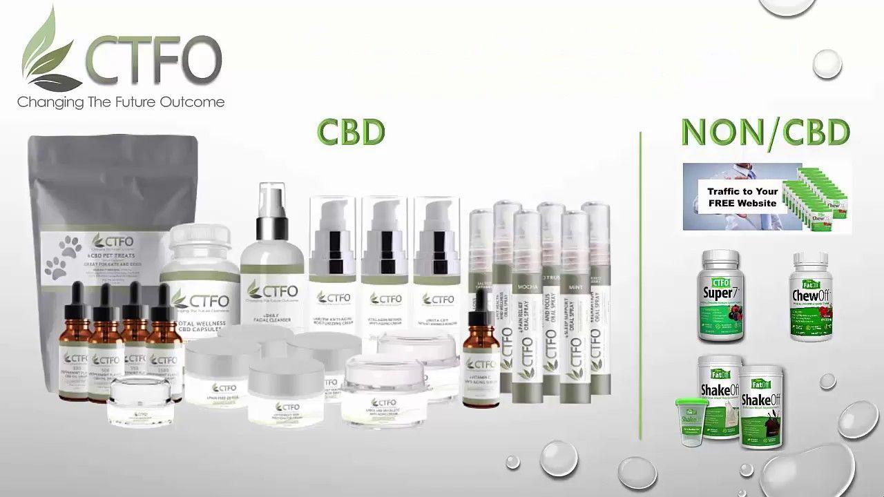 CTFO Compensation Plan Cbd hemp oil, Hemp oil, How to plan