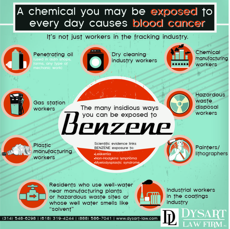 Benzene exposure danger real for workers in fracking