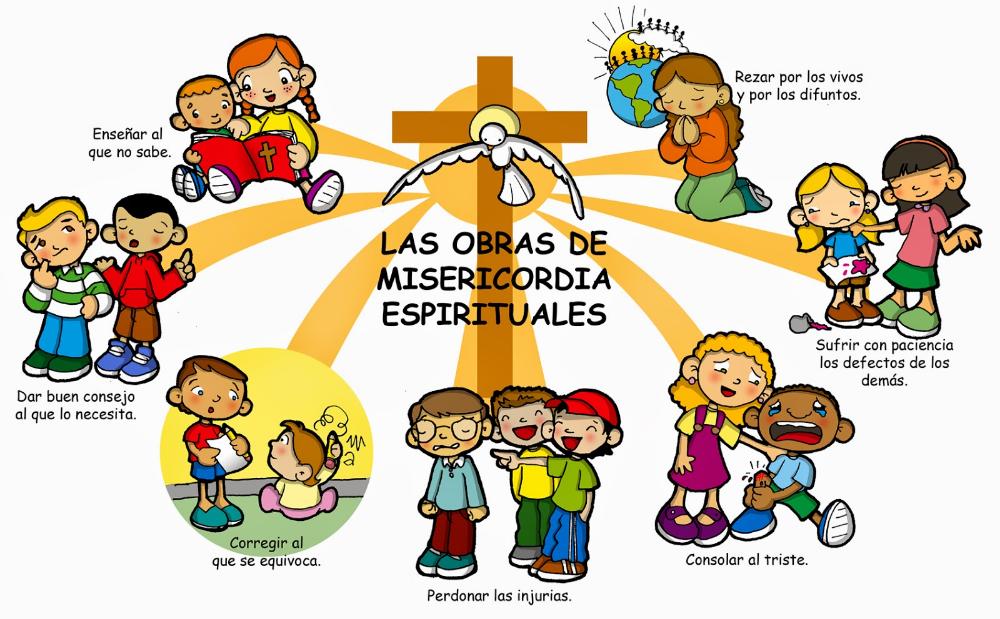 Dibujos Para Catequesis Las Obras De Misericordia Espirituales En 2020 Catequesis Educación Religiosa Obras De Misericordia Corporales