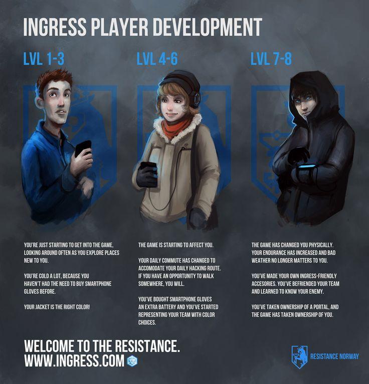 Ingress Player Development
