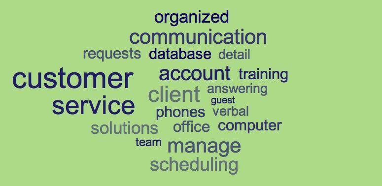 Customer service keywords for your resume customer
