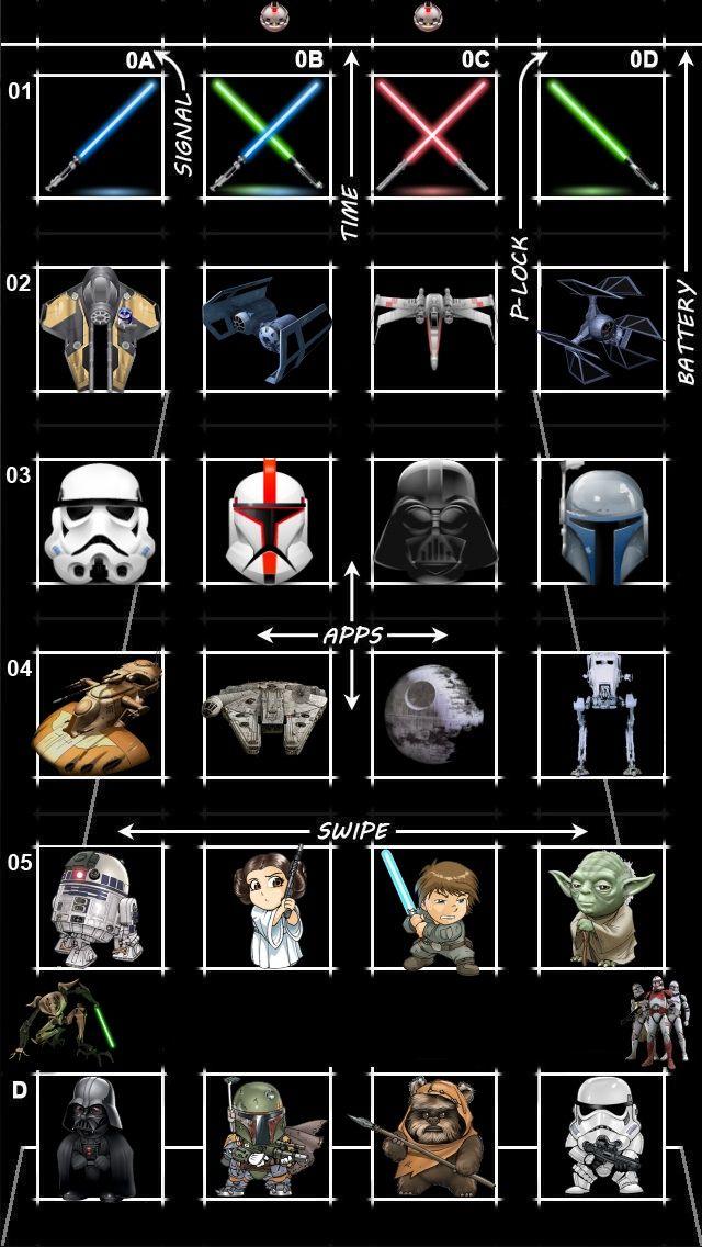 Star Wars Iphone 5 Wallpaper