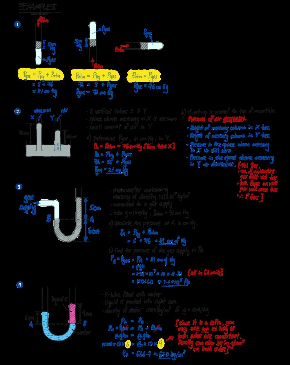 Liquid Pressure Summary Part 2 Physics Notes Physics And
