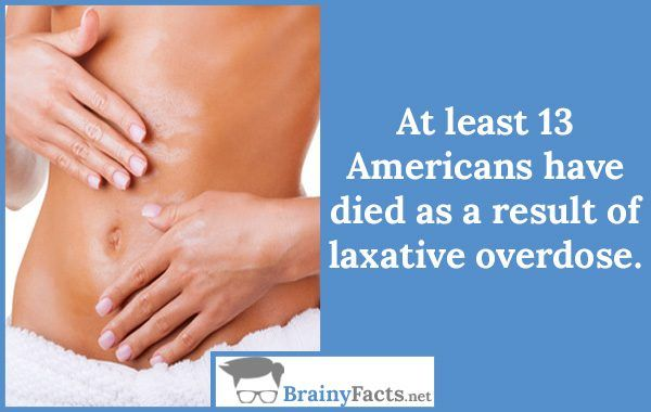 Body Facts : Laxative overdose | did you know