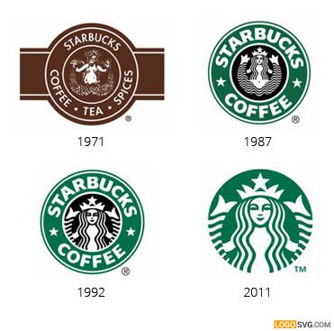 Starbucks logo Logotipo de café, Starbucks, Marca de café