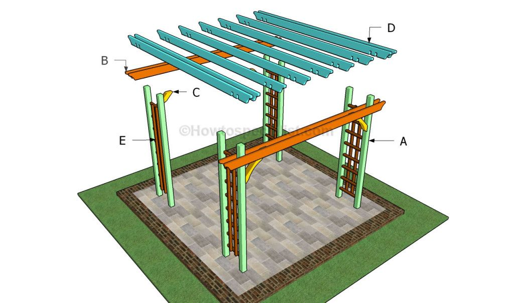 Learn How To Build A Patio Pergola DIY | Labor Day | 41 Lumber