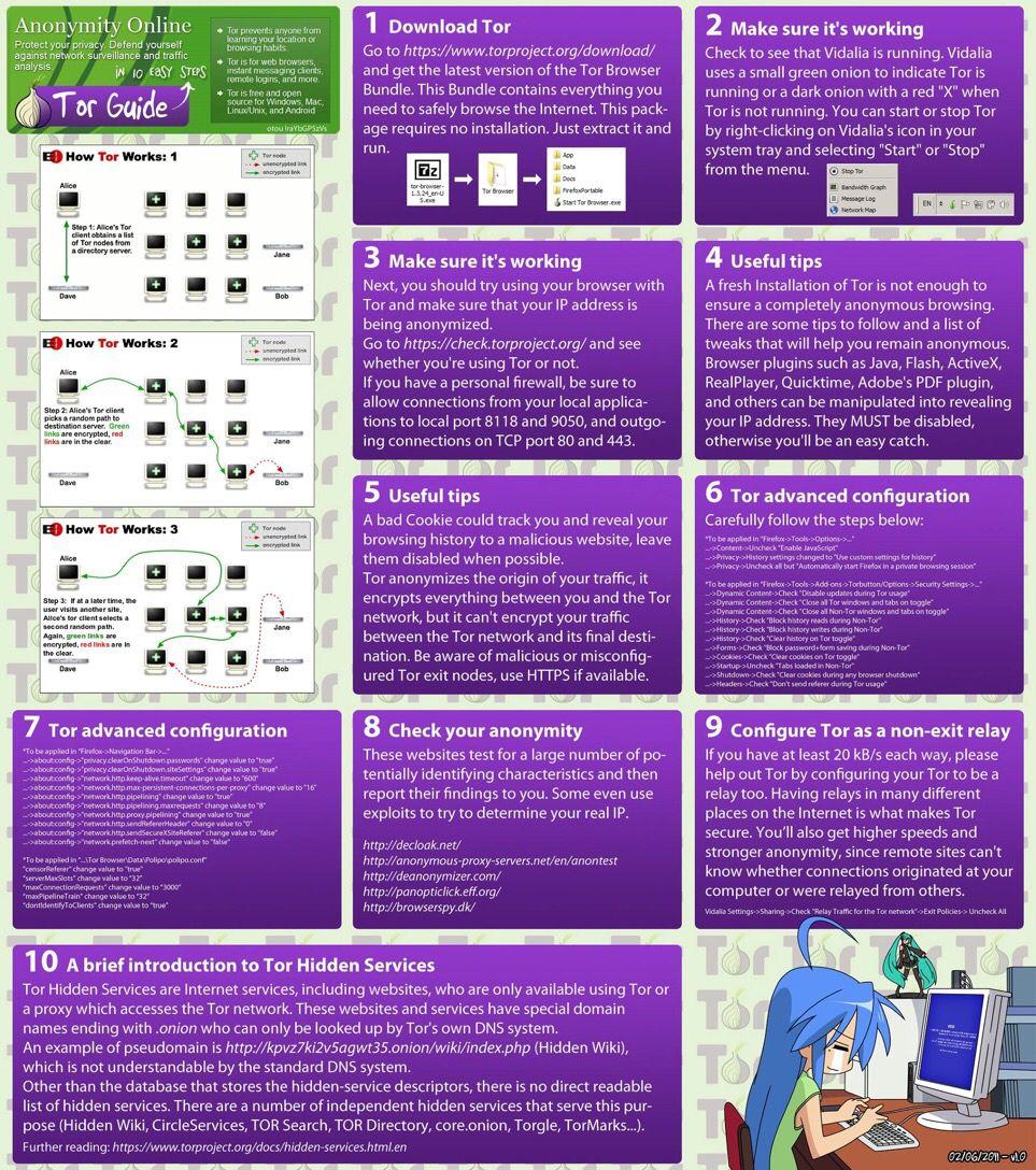 Tor browser information гирда upgrade tor browser hidra