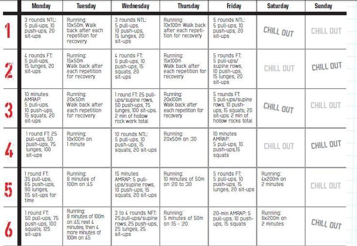 Crossfit Workout Weekly Plan   AV Workout