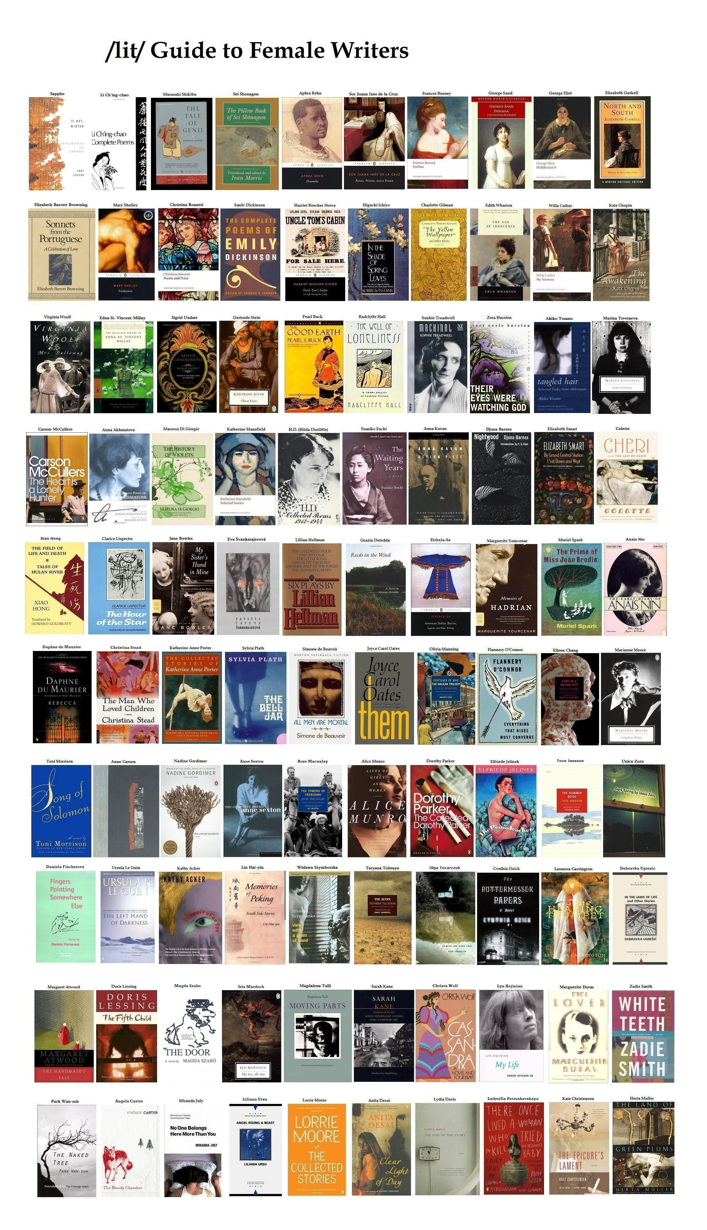 The /lit/ Guide to the Literature: Chart Edition   get smart